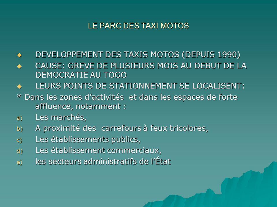 LE PARC DES TAXI MOTOS DEVELOPPEMENT DES TAXIS MOTOS (DEPUIS 1990) DEVELOPPEMENT DES TAXIS MOTOS (DEPUIS 1990) CAUSE: GREVE DE PLUSIEURS MOIS AU DEBUT