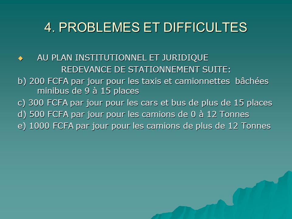 4. PROBLEMES ET DIFFICULTES AU PLAN INSTITUTIONNEL ET JURIDIQUE AU PLAN INSTITUTIONNEL ET JURIDIQUE REDEVANCE DE STATIONNEMENT SUITE: b) 200 FCFA par