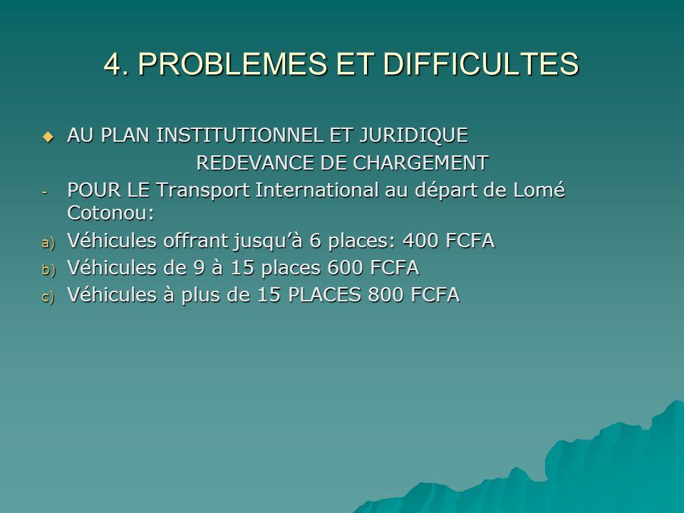 4. PROBLEMES ET DIFFICULTES AU PLAN INSTITUTIONNEL ET JURIDIQUE AU PLAN INSTITUTIONNEL ET JURIDIQUE REDEVANCE DE CHARGEMENT - POUR LE Transport Intern