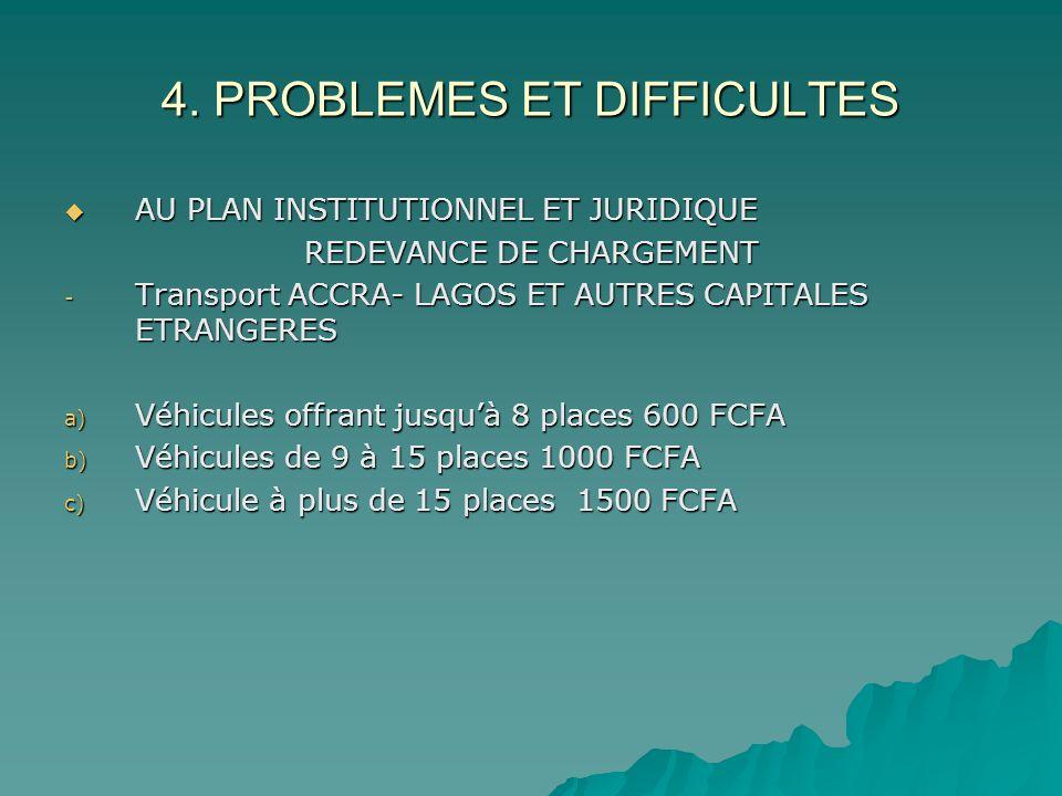 4. PROBLEMES ET DIFFICULTES AU PLAN INSTITUTIONNEL ET JURIDIQUE AU PLAN INSTITUTIONNEL ET JURIDIQUE REDEVANCE DE CHARGEMENT - Transport ACCRA- LAGOS E