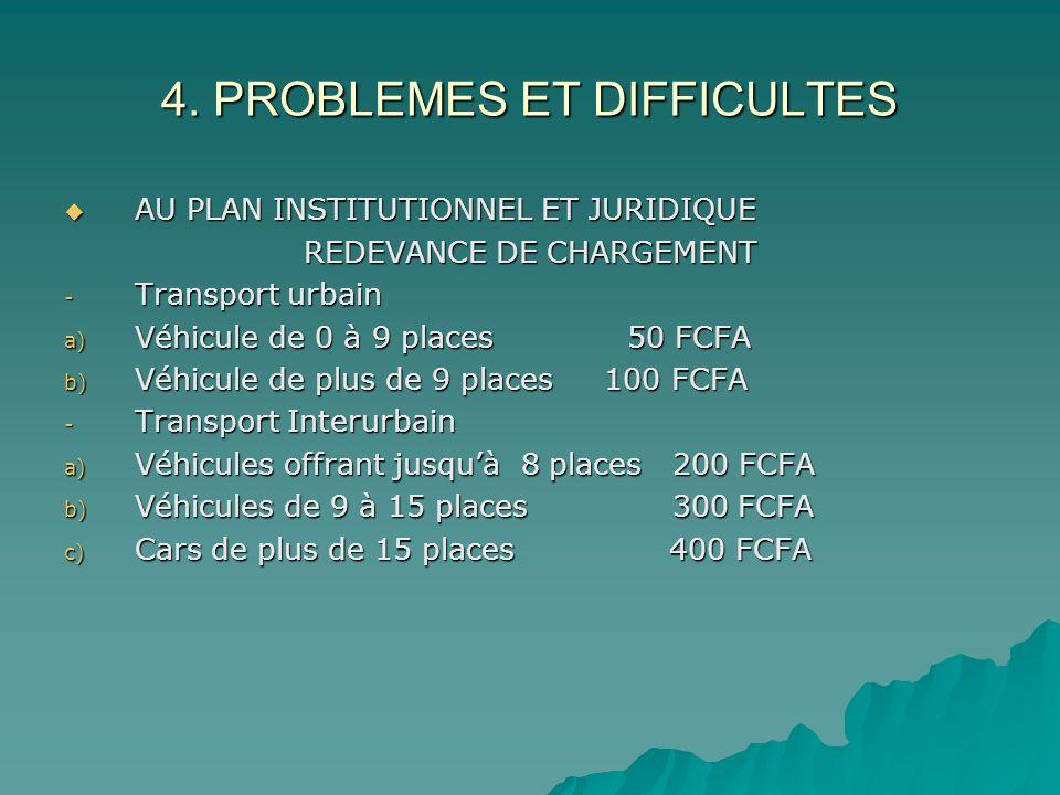 4. PROBLEMES ET DIFFICULTES AU PLAN INSTITUTIONNEL ET JURIDIQUE AU PLAN INSTITUTIONNEL ET JURIDIQUE REDEVANCE DE CHARGEMENT - Transport urbain a) Véhi