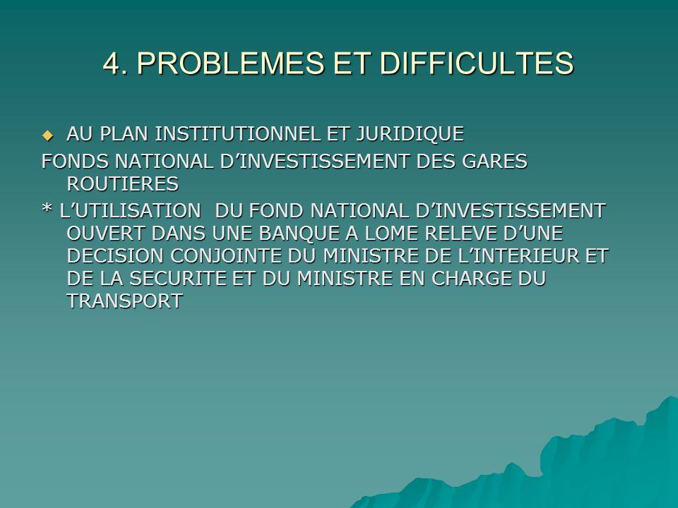 4. PROBLEMES ET DIFFICULTES AU PLAN INSTITUTIONNEL ET JURIDIQUE AU PLAN INSTITUTIONNEL ET JURIDIQUE FONDS NATIONAL DINVESTISSEMENT DES GARES ROUTIERES