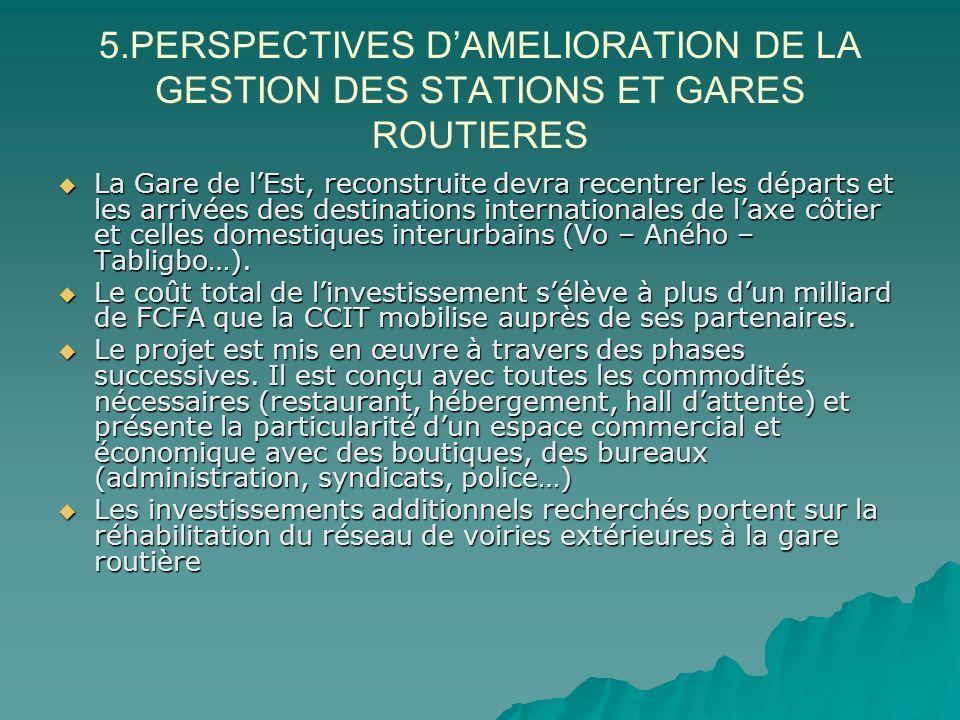 5.PERSPECTIVES DAMELIORATION DE LA GESTION DES STATIONS ET GARES ROUTIERES La Gare de lEst, reconstruite devra recentrer les départs et les arrivées d