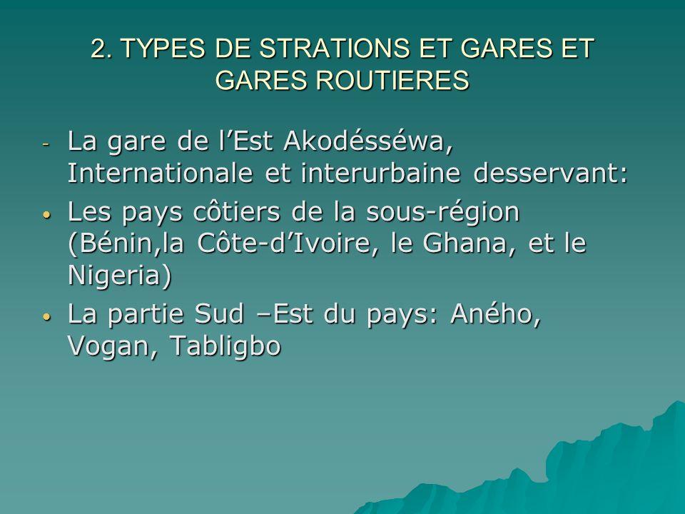 2. TYPES DE STRATIONS ET GARES ET GARES ROUTIERES - La gare de lEst Akodésséwa, Internationale et interurbaine desservant: Les pays côtiers de la sous