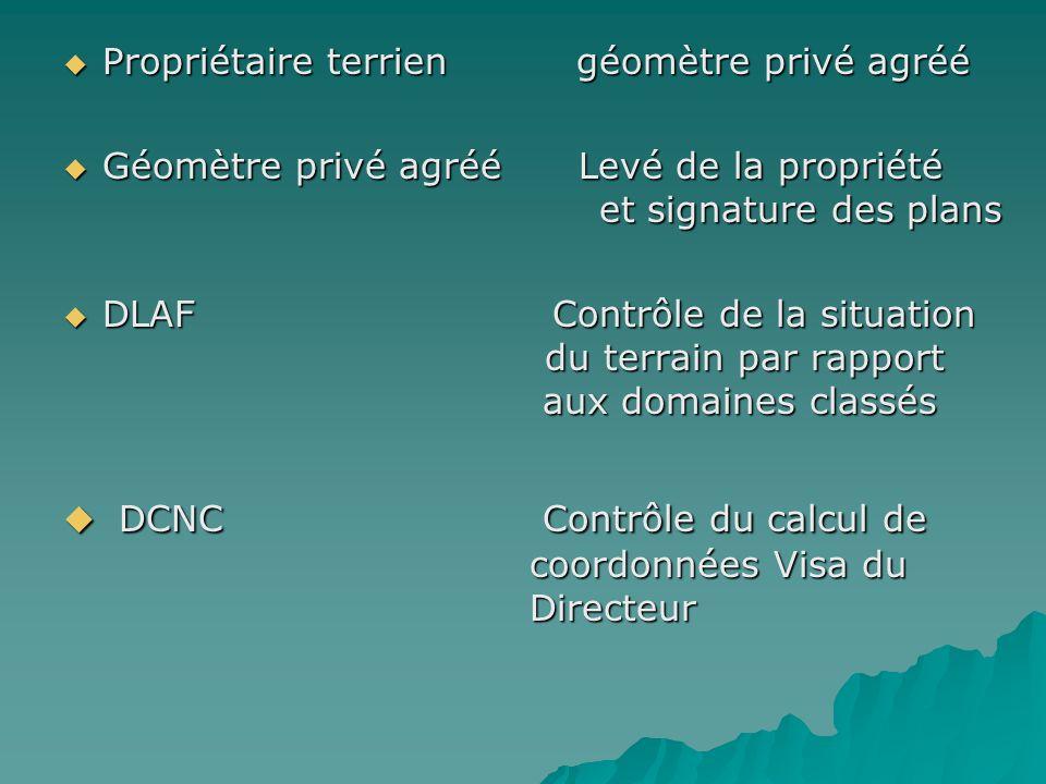 Propriétaire terrien géomètre privé agréé Propriétaire terrien géomètre privé agréé Géomètre privé agréé Levé de la propriété et signature des plans G