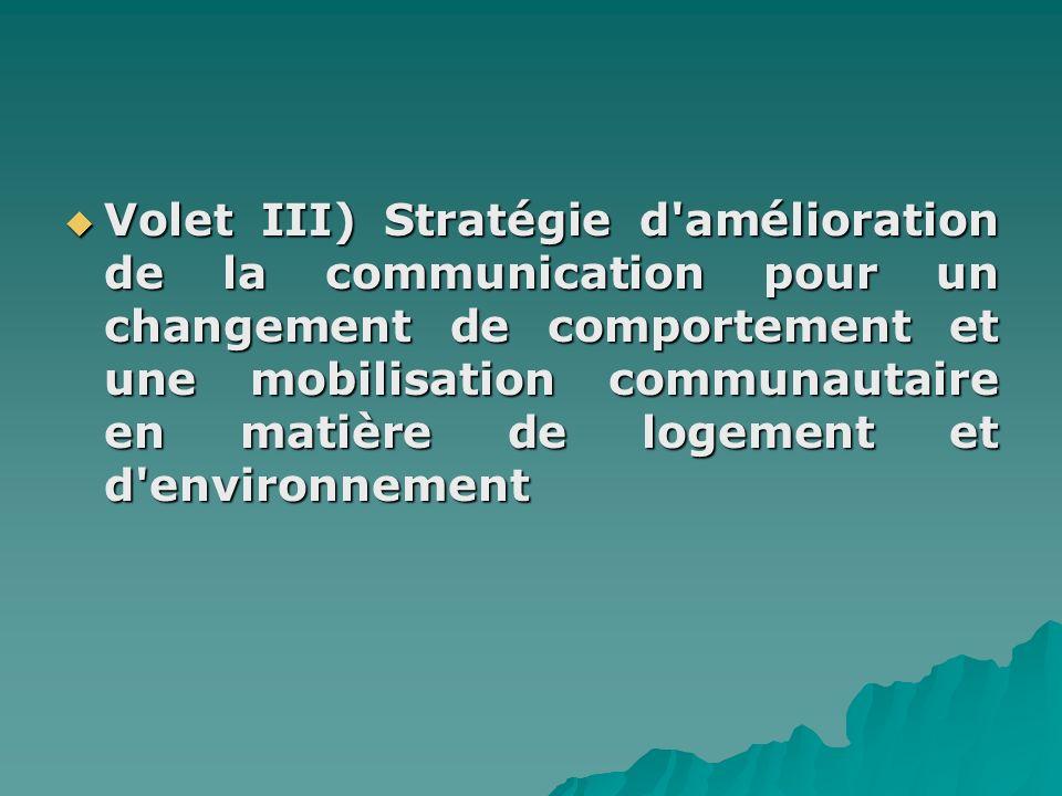 Volet III) Stratégie d'amélioration de la communication pour un changement de comportement et une mobilisation communautaire en matière de logement et