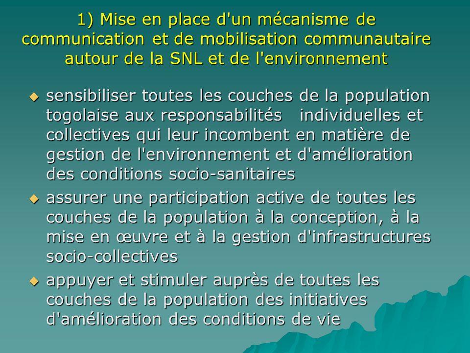 1) Mise en place d'un mécanisme de communication et de mobilisation communautaire autour de la SNL et de l'environnement sensibiliser toutes les couch