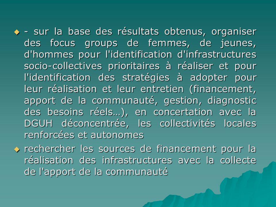 - sur la base des résultats obtenus, organiser des focus groups de femmes, de jeunes, d'hommes pour l'identification d'infrastructures socio-collectiv