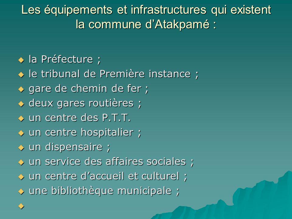 Les équipements et infrastructures qui existent la commune dAtakpamé : la Préfecture ; la Préfecture ; le tribunal de Première instance ; le tribunal
