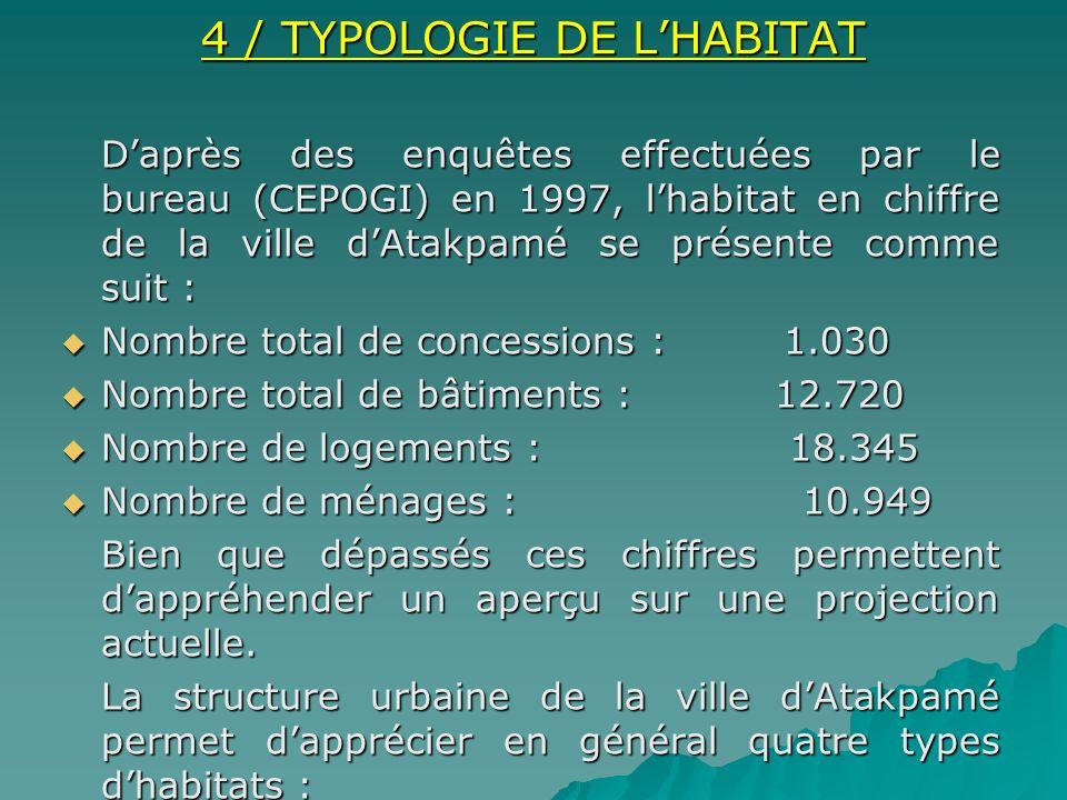 4 / TYPOLOGIE DE LHABITAT Daprès des enquêtes effectuées par le bureau (CEPOGI) en 1997, lhabitat en chiffre de la ville dAtakpamé se présente comme s