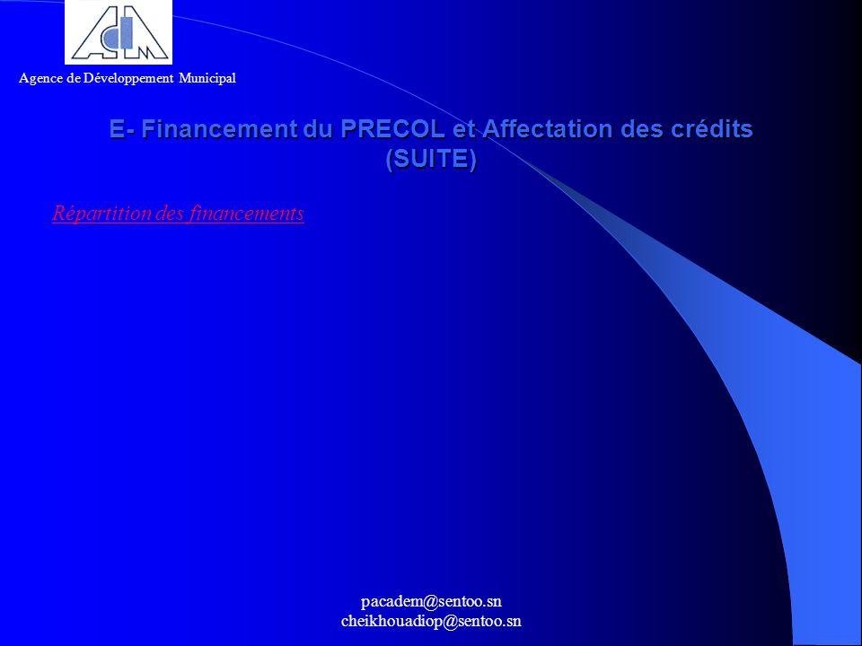 pacadem@sentoo.sn cheikhouadiop@sentoo.sn E- Financement du PRECOL et Affectation des crédits (SUITE) Répartition des financements Agence de Développe