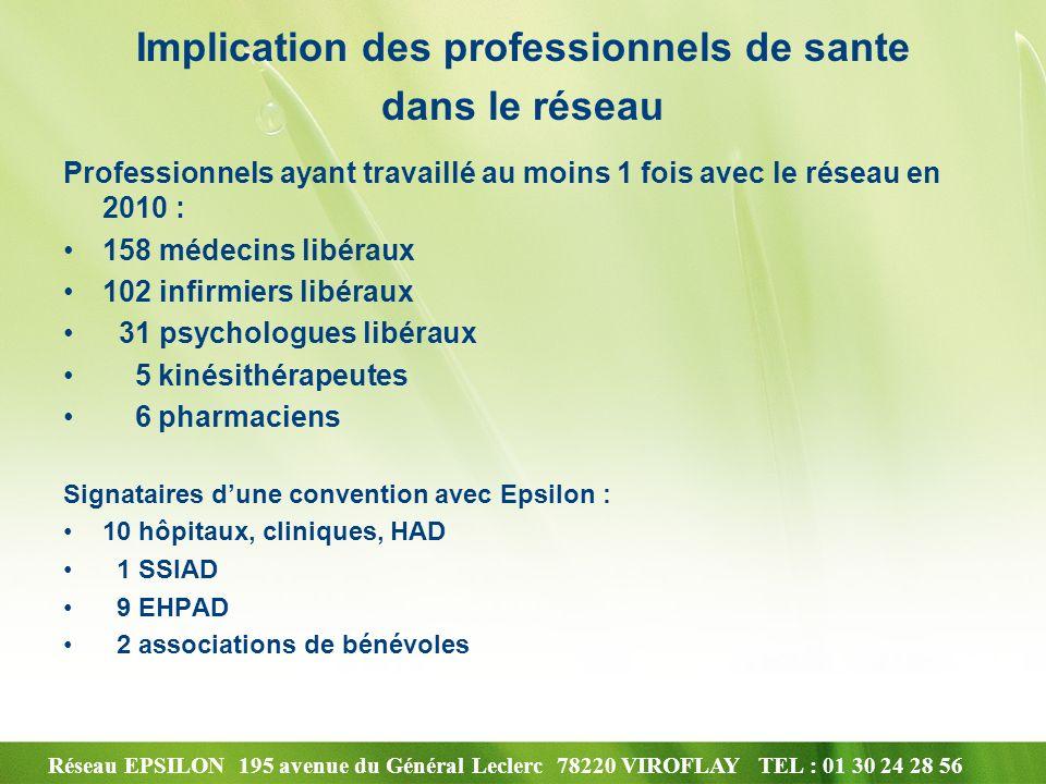 Réseau EPSILON 195 avenue du Général Leclerc 78220 VIROFLAY TEL : 01 30 24 28 56 Implication des professionnels de sante dans le réseau Professionnels