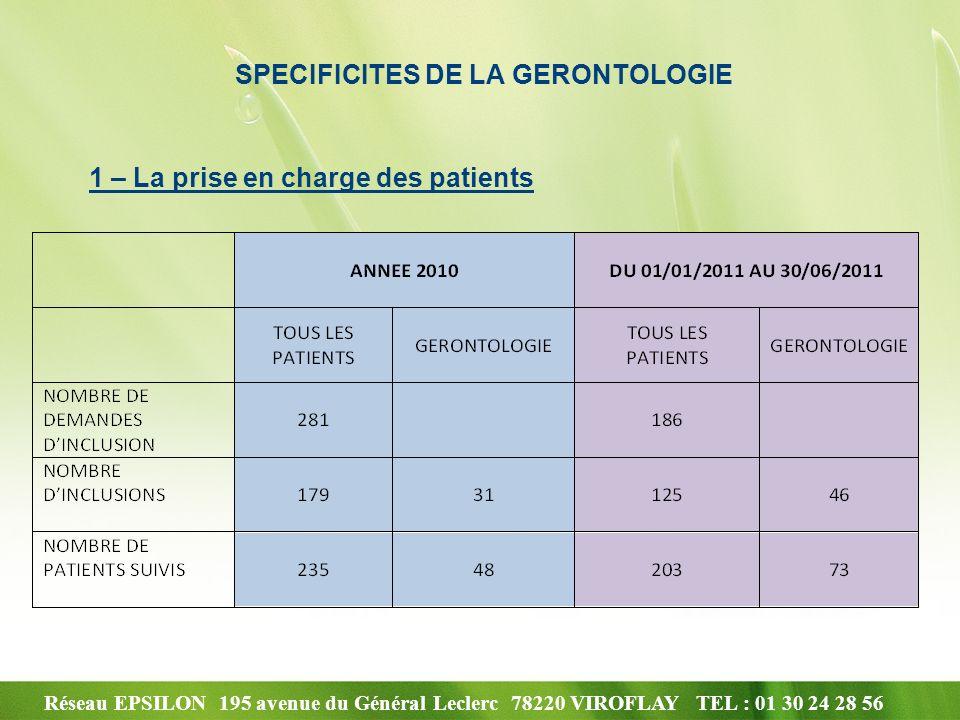 Réseau EPSILON 195 avenue du Général Leclerc 78220 VIROFLAY TEL : 01 30 24 28 56 SPECIFICITES DE LA GERONTOLOGIE 1 – La prise en charge des patients