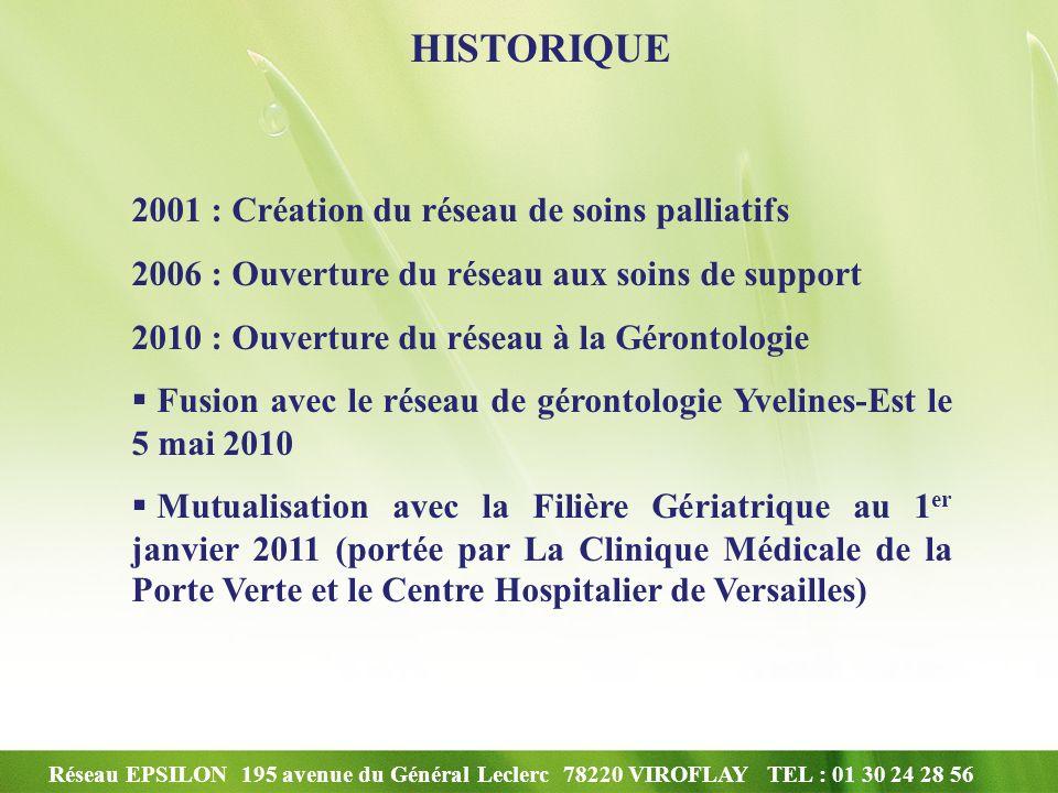 Réseau EPSILON 195 avenue du Général Leclerc 78220 VIROFLAY TEL : 01 30 24 28 56 HISTORIQUE 2001 : Création du réseau de soins palliatifs 2006 : Ouver