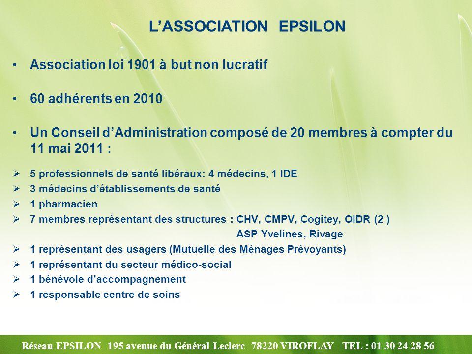 Réseau EPSILON 195 avenue du Général Leclerc 78220 VIROFLAY TEL : 01 30 24 28 56 Une équipe de 11 professionnels Soins palliatifs: 2 médecins 0.9 ETP 2 infirmières 1.5 ETP Gérontologie: 1 médecin 0.5 ETP 1 infirmière 0.8 ETP 1 infirmière 0,9 ETP (MIGAC) 1 psychologue : 0.5 ETP 1 directrice : 0.6 ETP 1 chargée de projet : 1 ETP 1 secrétaire : 1 ETP LE RESEAU EPSILON EN JUILLET 2011