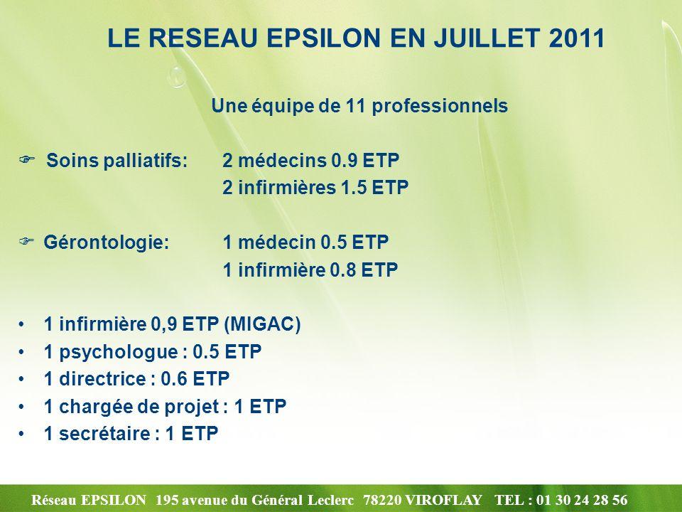 Réseau EPSILON 195 avenue du Général Leclerc 78220 VIROFLAY TEL : 01 30 24 28 56 Une équipe de 11 professionnels Soins palliatifs: 2 médecins 0.9 ETP