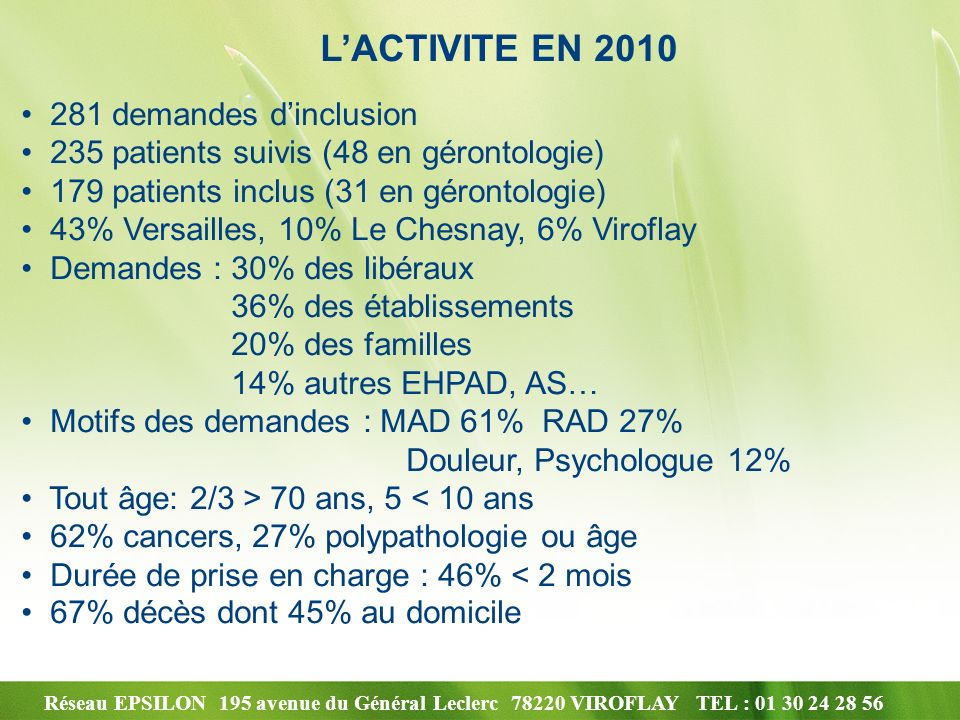 Réseau EPSILON 195 avenue du Général Leclerc 78220 VIROFLAY TEL : 01 30 24 28 56 LACTIVITE EN 2010 281 demandes dinclusion 235 patients suivis (48 en