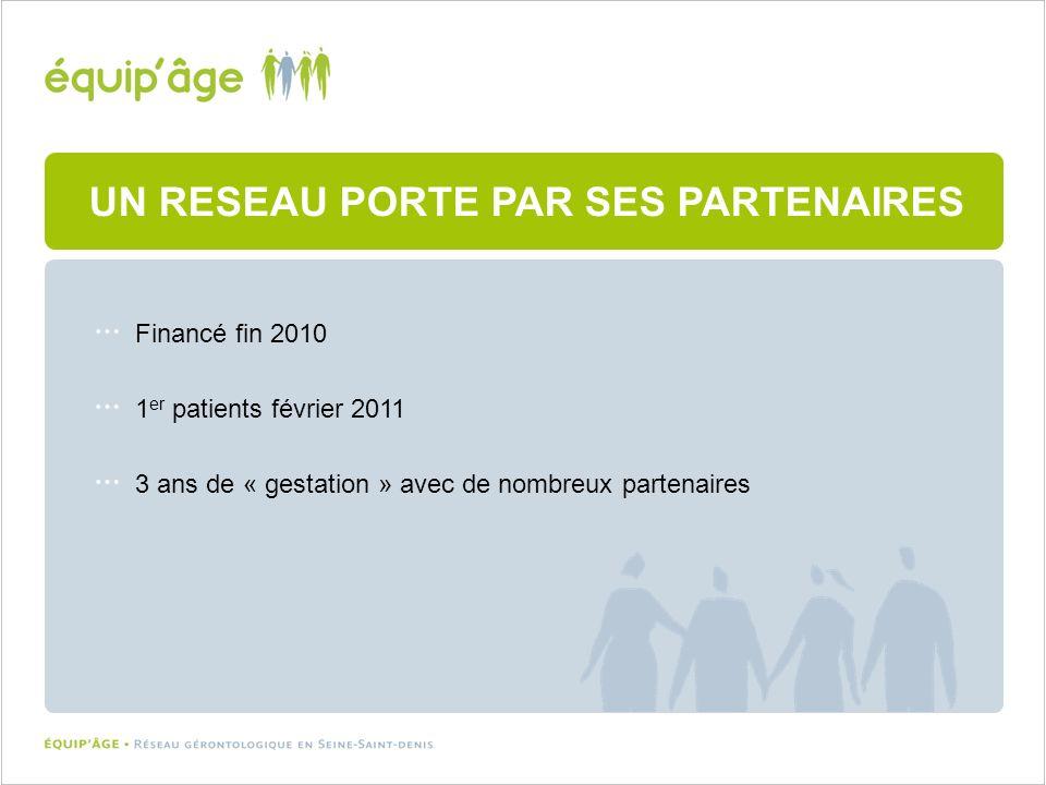 Financé fin 2010 1 er patients février 2011 3 ans de « gestation » avec de nombreux partenaires UN RESEAU PORTE PAR SES PARTENAIRES
