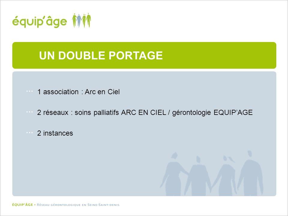 1 association : Arc en Ciel 2 réseaux : soins palliatifs ARC EN CIEL / gérontologie EQUIPAGE 2 instances UN DOUBLE PORTAGE