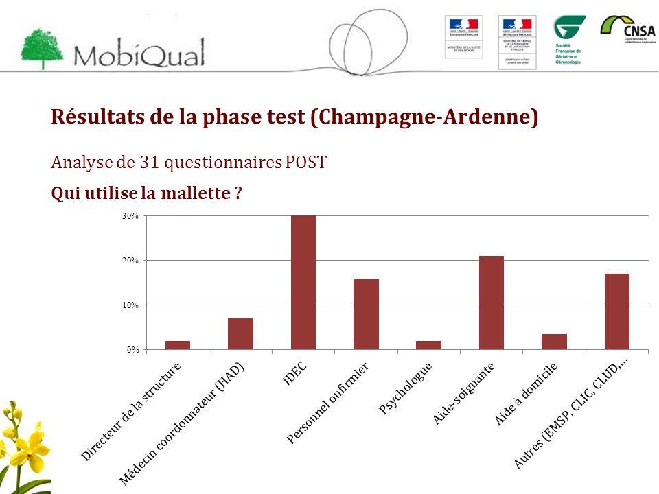 Résultats de la phase test (Champagne-Ardenne) Analyse de 31 questionnaires POST Qui utilise la mallette ?