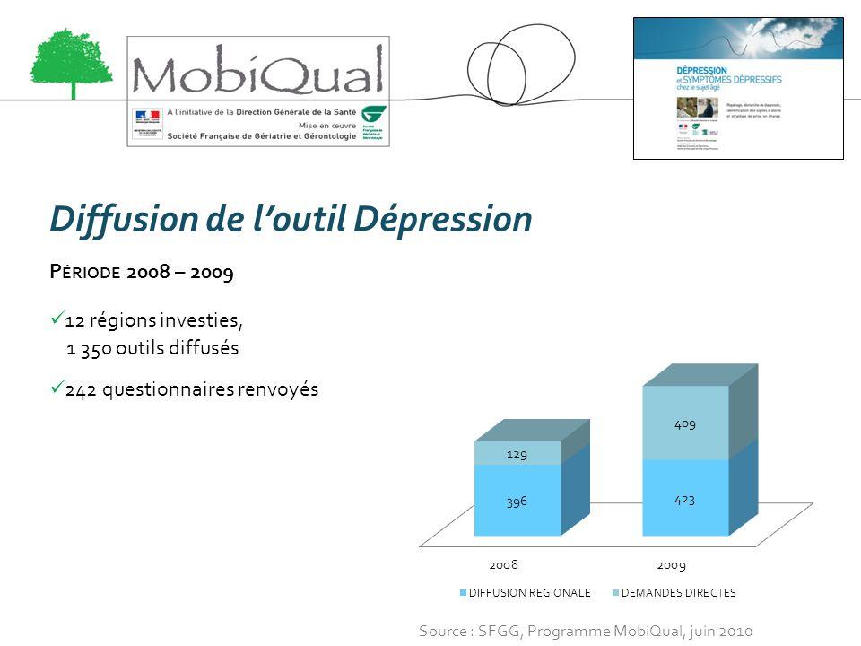 Diffusion de loutil Dépression P ÉRIODE 2008 – 2009 12 régions investies, 1 350 outils diffusés 242 questionnaires renvoyés Source : SFGG, Programme M