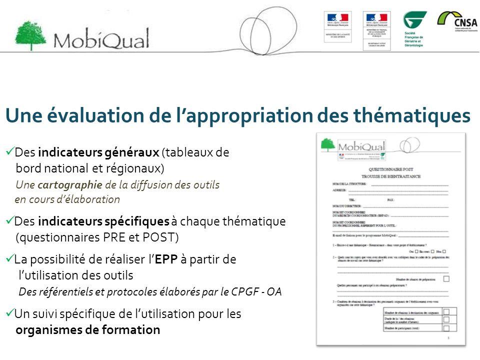Une évaluation de lappropriation des thématiques Des indicateurs généraux (tableaux de bord national et régionaux) Une cartographie de la diffusion de