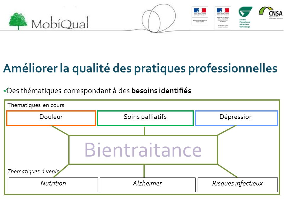 Thématiques en cours Thématiques à venir Améliorer la qualité des pratiques professionnelles Des thématiques correspondant à des besoins identifiés Do