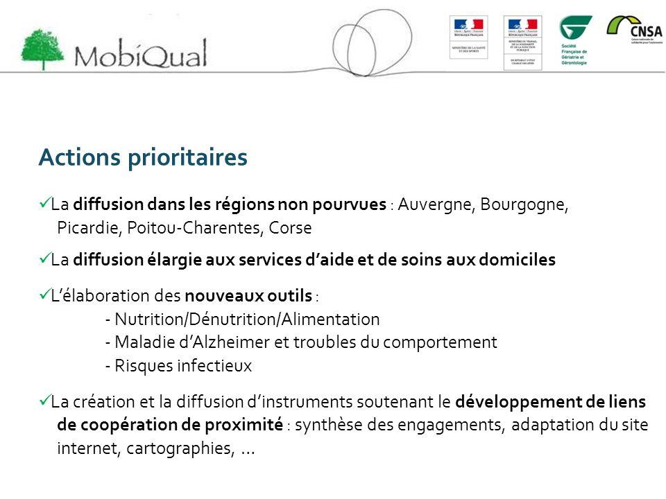 Analyse 2010 Définition de procédures visant lapplication de la loi Léonetti Source : SFGG, Programme MobiQual, mai 2010