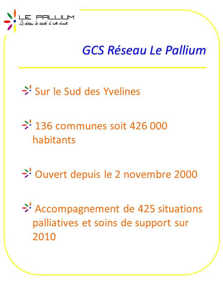 Sur le Sud des Yvelines 136 communes soit 426 000 habitants Ouvert depuis le 2 novembre 2000 Accompagnement de 425 situations palliatives et soins de