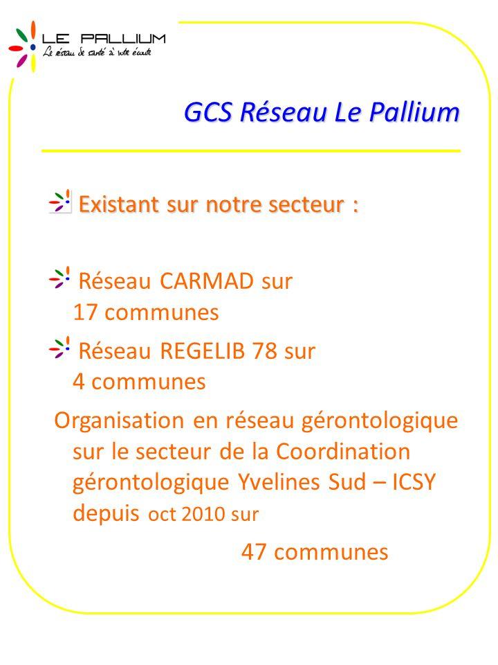 Existant sur notre secteur : Existant sur notre secteur : Réseau CARMAD sur 17 communes Réseau REGELIB 78 sur 4 communes Organisation en réseau géront