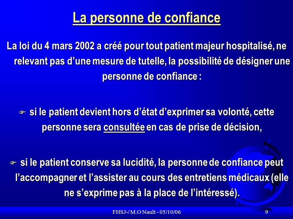 FHSJ-/ M.O Nault - 05/10/06 10 Qui peut être désigné comme personne de confiance .