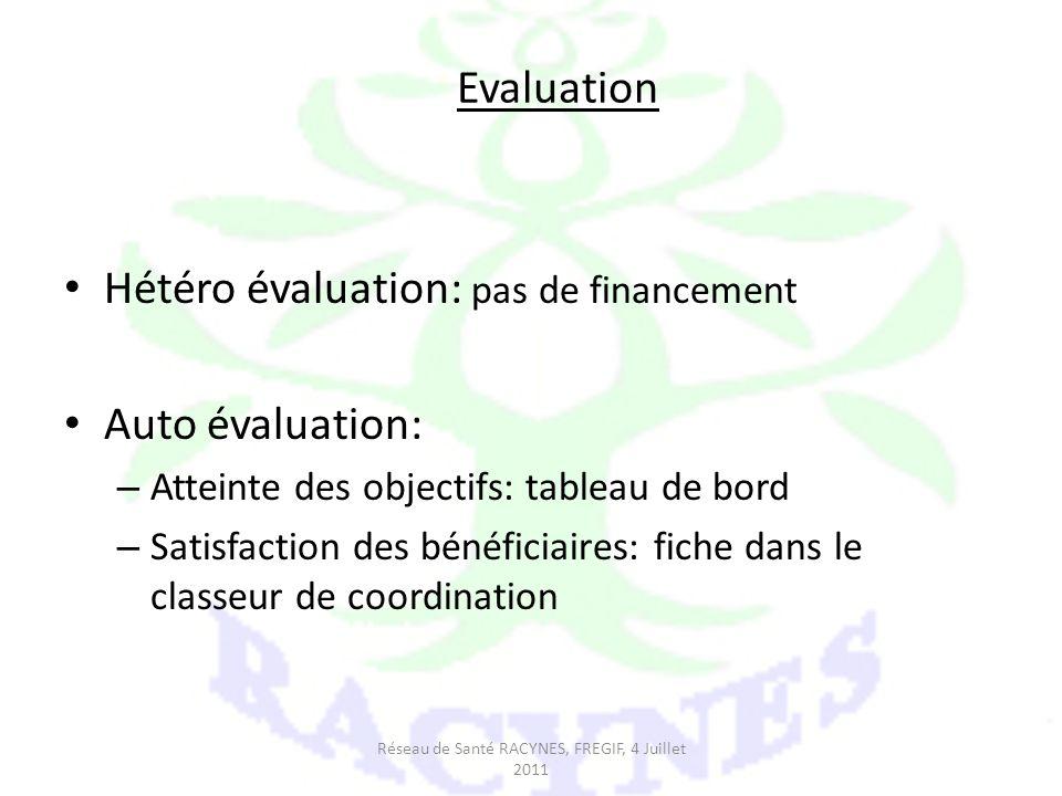 Evaluation Hétéro évaluation: pas de financement Auto évaluation: – Atteinte des objectifs: tableau de bord – Satisfaction des bénéficiaires: fiche da