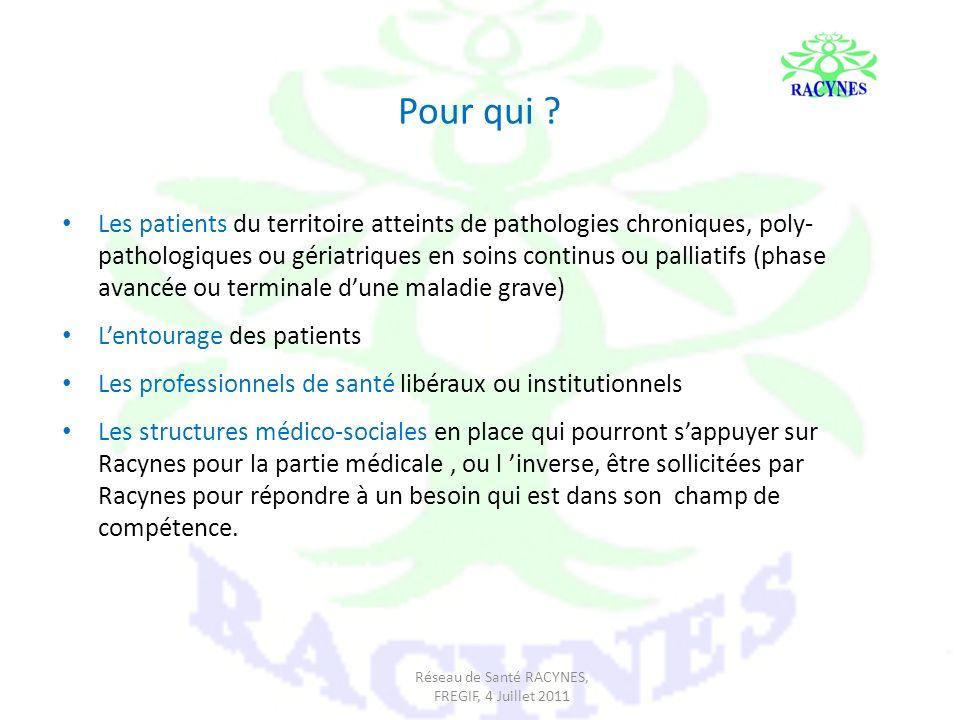 Pour qui ? Les patients du territoire atteints de pathologies chroniques, poly- pathologiques ou gériatriques en soins continus ou palliatifs (phase a