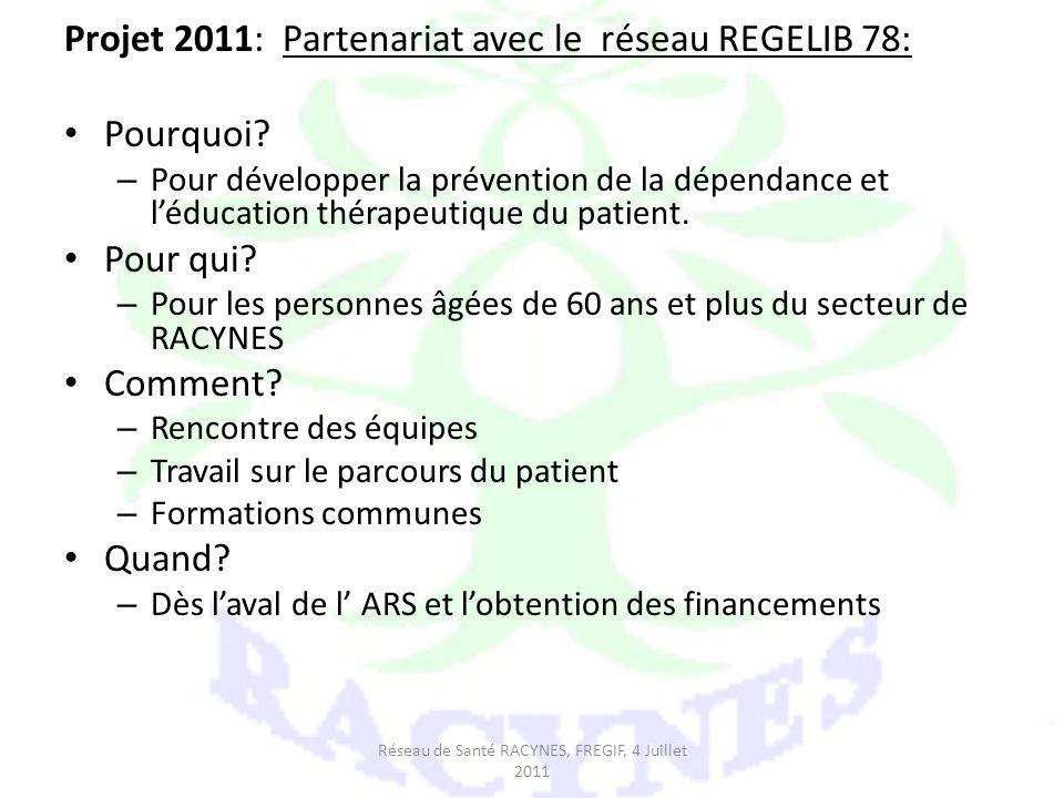 Projet 2011: Partenariat avec le réseau REGELIB 78: Pourquoi? – Pour développer la prévention de la dépendance et léducation thérapeutique du patient.