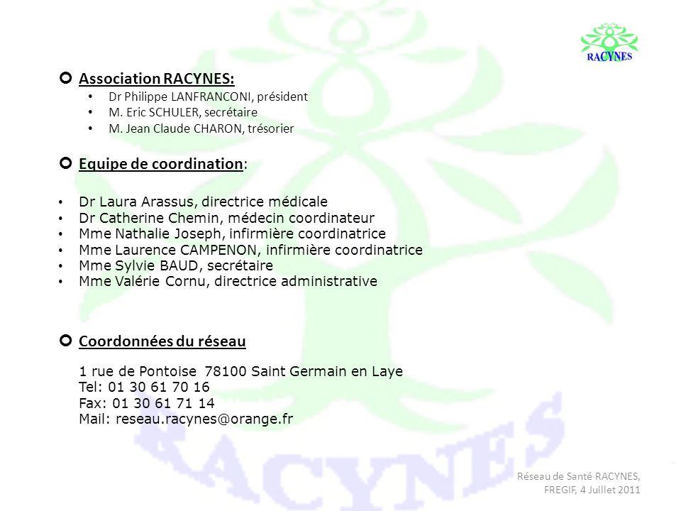 Association RACYNES: Dr Philippe LANFRANCONI, président M. Eric SCHULER, secrétaire M. Jean Claude CHARON, trésorier Equipe de coordination: Dr Laura
