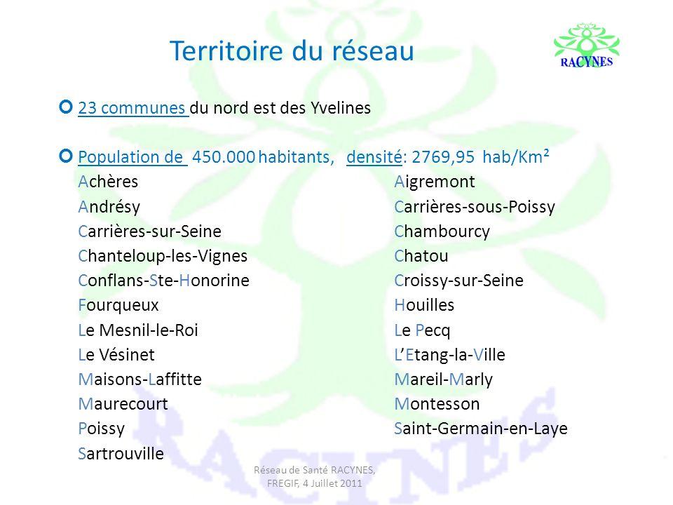 Territoire du réseau 23 communes du nord est des Yvelines Population de 450.000 habitants, densité: 2769,95 hab/Km² Achères Aigremont AndrésyCarrières