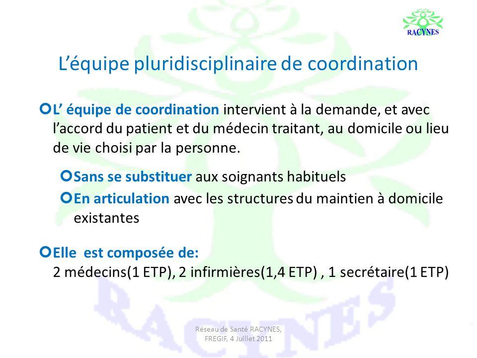Léquipe pluridisciplinaire de coordination L équipe de coordination intervient à la demande, et avec laccord du patient et du médecin traitant, au dom