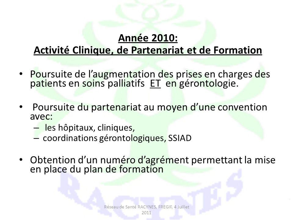 Année 2010: Activité Clinique, de Partenariat et de Formation Poursuite de laugmentation des prises en charges des patients en soins palliatifs ET en