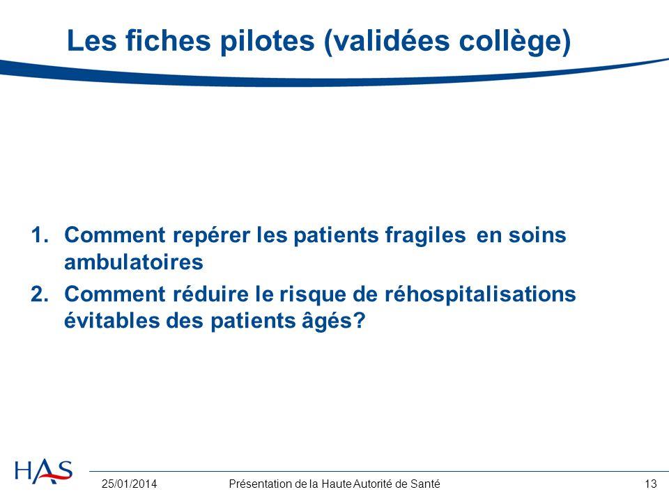 Les fiches pilotes (validées collège) 1.Comment repérer les patients fragiles en soins ambulatoires 2.Comment réduire le risque de réhospitalisations évitables des patients âgés.
