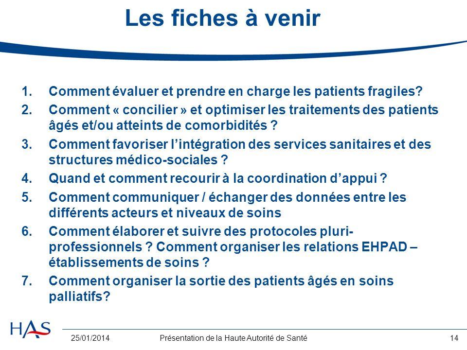 Les fiches à venir 1.Comment évaluer et prendre en charge les patients fragiles.