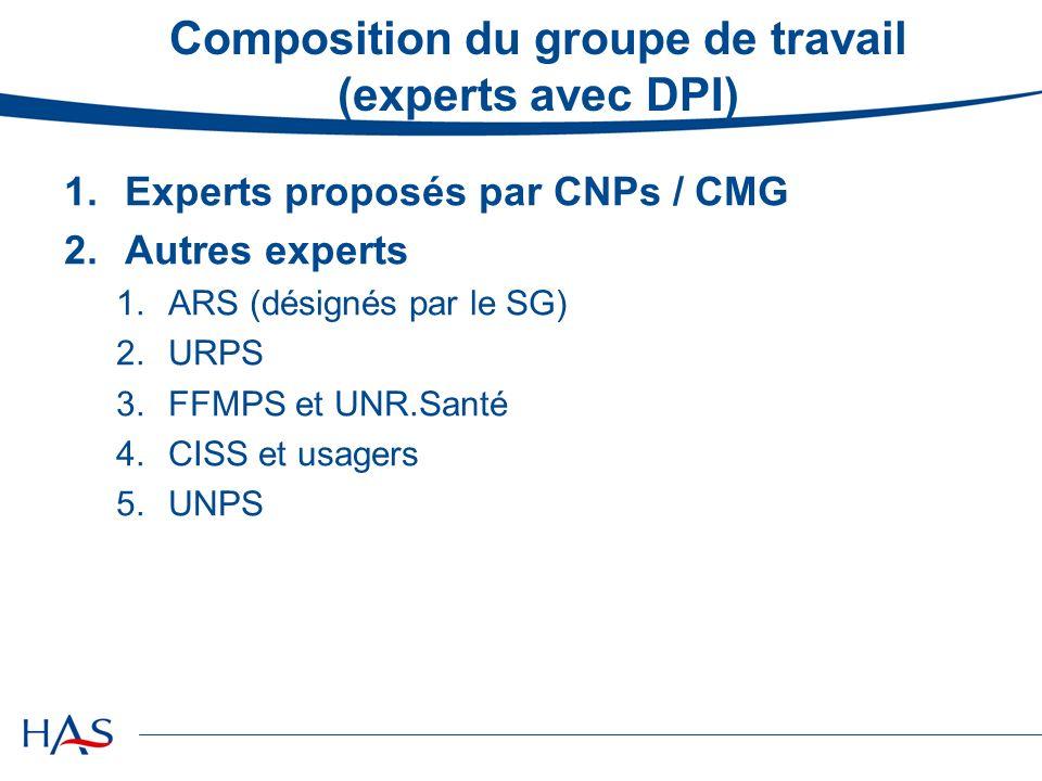 Composition du groupe de travail (experts avec DPI) 1.Experts proposés par CNPs / CMG 2.Autres experts 1.ARS (désignés par le SG) 2.URPS 3.FFMPS et UNR.Santé 4.CISS et usagers 5.UNPS