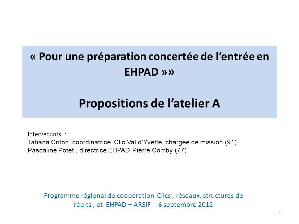 « Pour une préparation concertée de lentrée en EHPAD » » Propositions de latelier A 1 Intervenants : Tatiana Criton, coordinatrice Clic Val dYvette, c