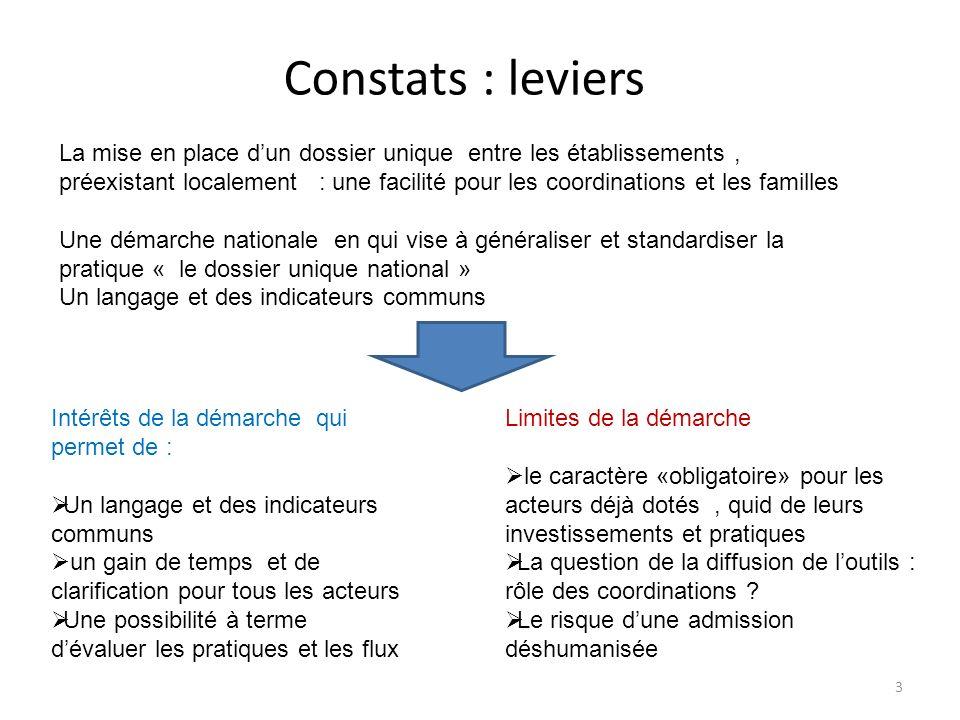 u La mise en place dun dossier unique entre les établissements, préexistant localement : une facilité pour les coordinations et les familles Une démar