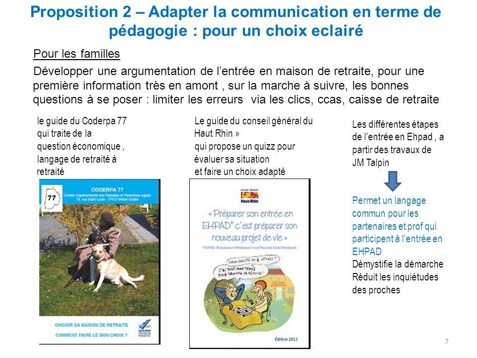 Proposition 2 – Adapter la communication en terme de pédagogie : pour un choix eclairé Pour les familles Développer une argumentation de lentrée en ma