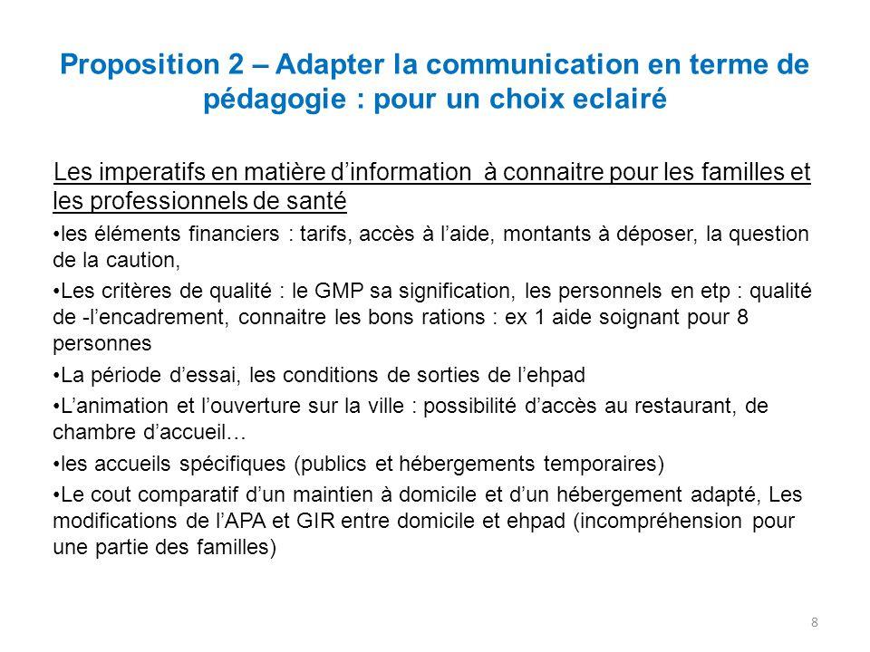 Proposition 2 – Adapter la communication en terme de pédagogie : pour un choix eclairé Les imperatifs en matière dinformation à connaitre pour les fam