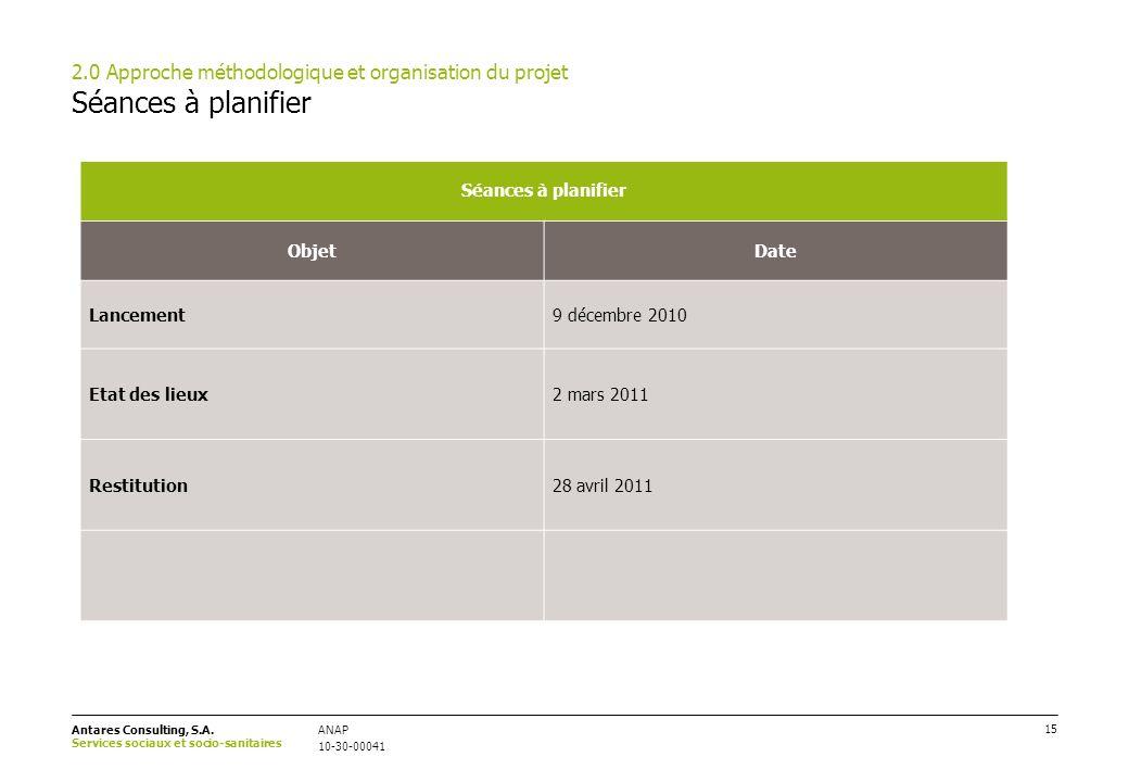 16 ANAP 10-30-00041 Antares Consulting, S.A. Services sociaux et socio-sanitaires 3.0 Prochains pas