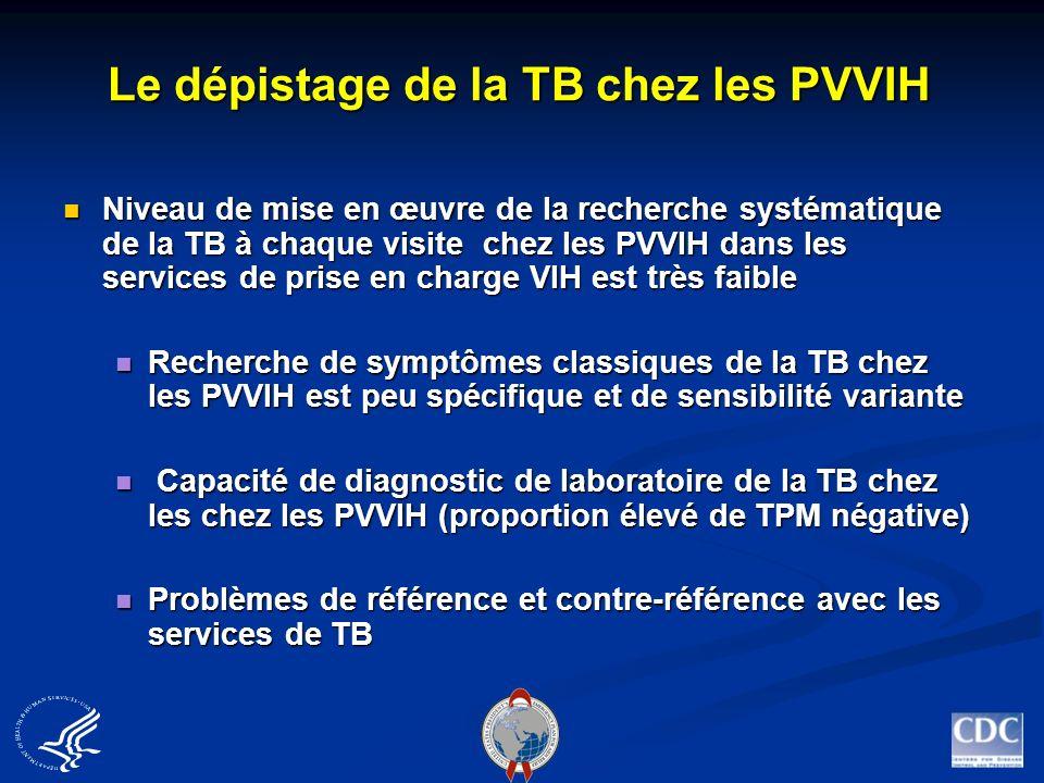 Le dépistage de la TB chez les PVVIH Niveau de mise en œuvre de la recherche systématique de la TB à chaque visite chez les PVVIH dans les services de