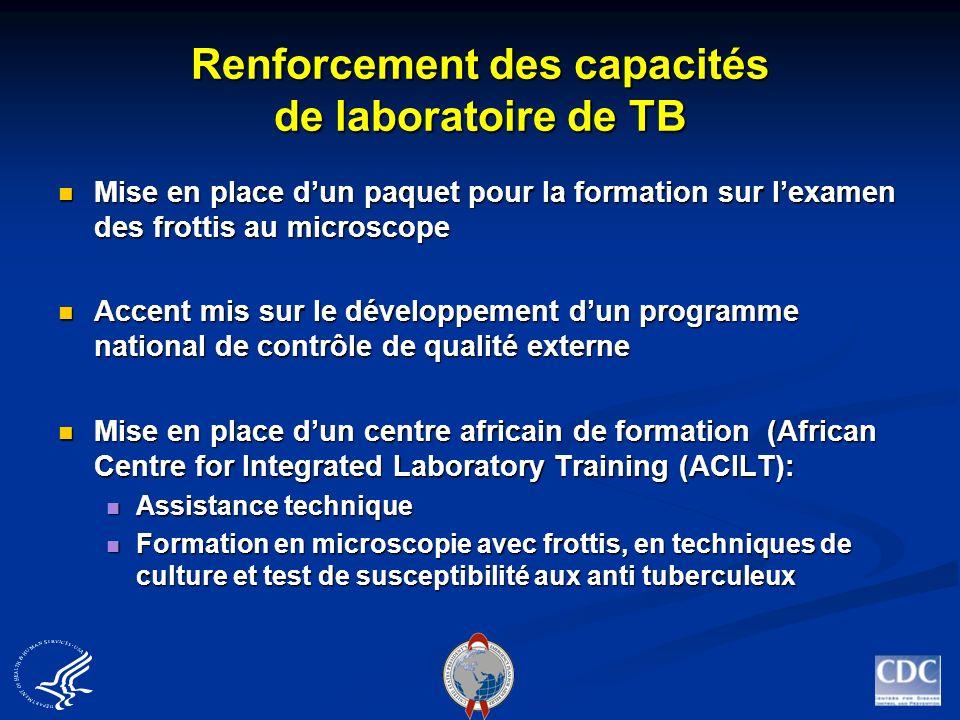 Renforcement des capacités de laboratoire de TB Mise en place dun paquet pour la formation sur lexamen des frottis au microscope Mise en place dun paq