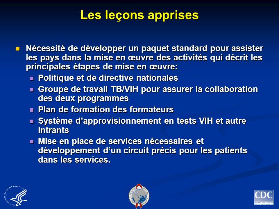 Les leçons apprises Nécessité de développer un paquet standard pour assister les pays dans la mise en œuvre des activités qui décrit les principales é