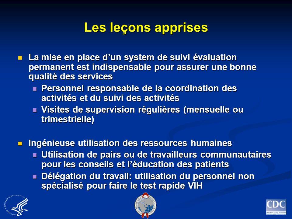 Les leçons apprises La mise en place dun system de suivi évaluation permanent est indispensable pour assurer une bonne qualité des services La mise en